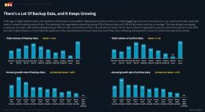 ESG-eBook-LTO-Tape-Landscape-Survey-11-2020