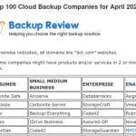 De onmogelijkheid een complete lijst van back-up aanbieders op te stellen